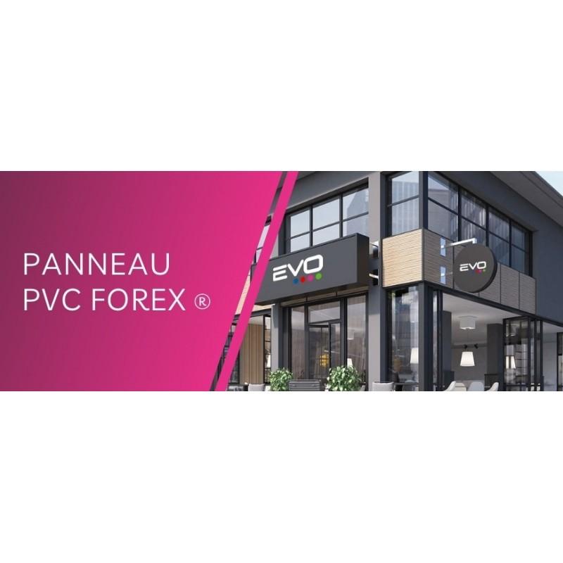 Panneau FOREX